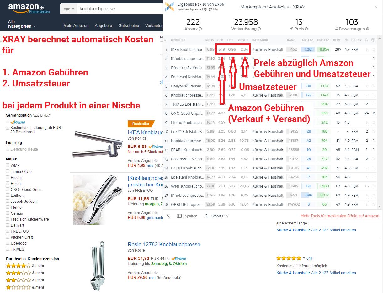 Mit XRAY die Amazon Gebühren für Versand durch Amazon berechnen