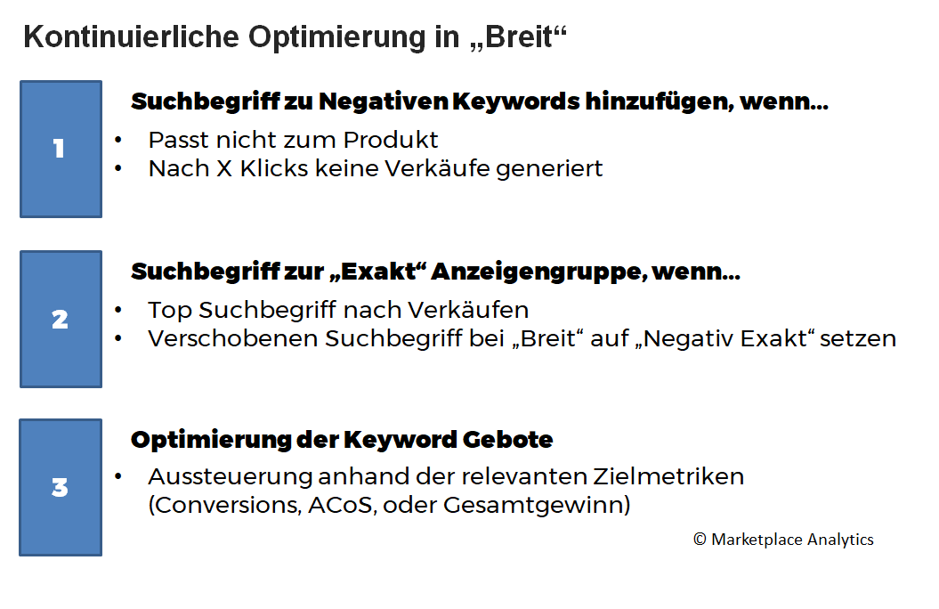 PPC Optimierung in breiter Kampagne